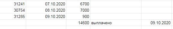 Выплата 09.10.2020 автору по бухучету