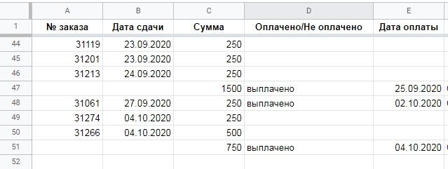Выплата автору тестов по экономике 04.10.2020